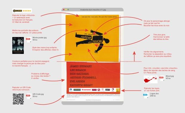 Anatomy of a murder – affiche de film par le graphiste américain Saul Bass