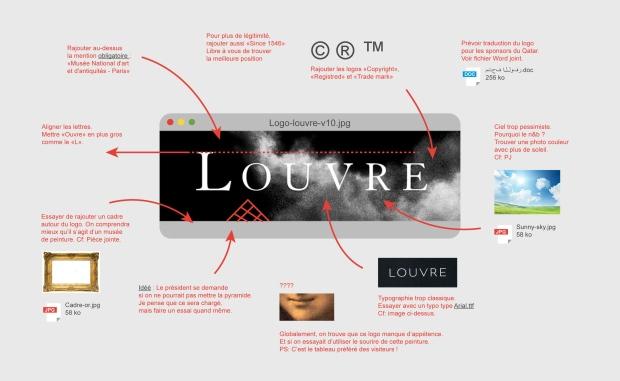 Le logo du Louvre signé Pierre-Bernard Grapus