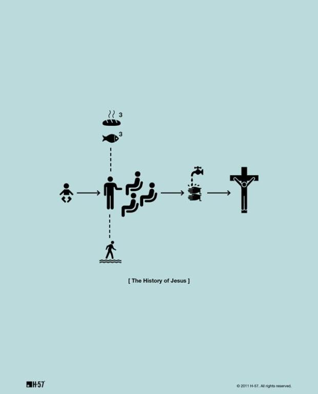 inspirationsgraphiques-illustration-minimaliste-studiocreation-h-57-shortology-lsda-starwars-pictogrammes-03