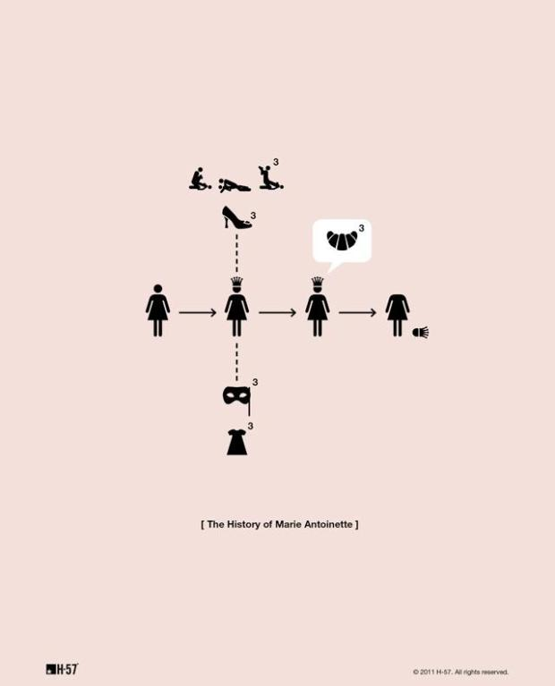 inspirationsgraphiques-illustration-minimaliste-studiocreation-h-57-shortology-lsda-starwars-pictogrammes-04