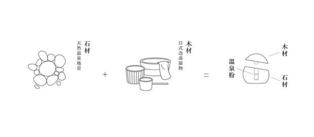 inspirationsgraphiques-projet-scolaire-etudiant-design-graphique-chiun-hau-you-miko-no-yu-packaging-pierre-bois-concept-05